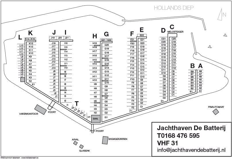 Steigerplan Jachthaven De Batterij